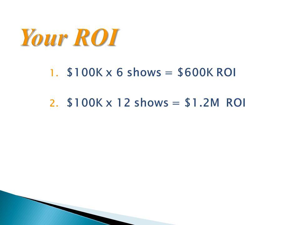 1. $100K x 6 shows = $600K ROI 2. $100K x 12 shows = $1.2M ROI