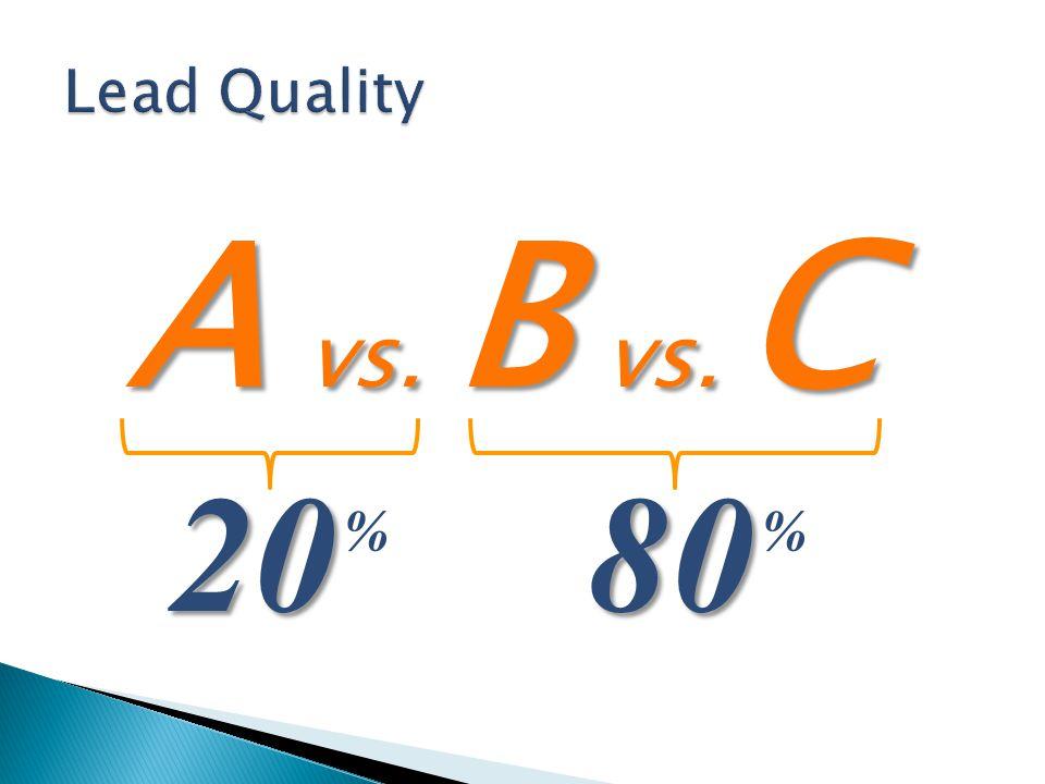 A vs. B vs. C 80 % 20 %