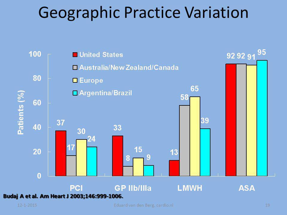 12-1-2015Eduard van den Berg, cardio.nl19 Geographic Practice Variation Budaj A et al.