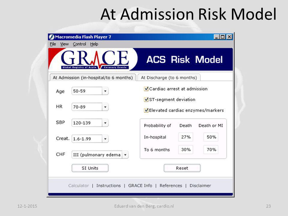 12-1-2015Eduard van den Berg, cardio.nl23 At Admission Risk Model