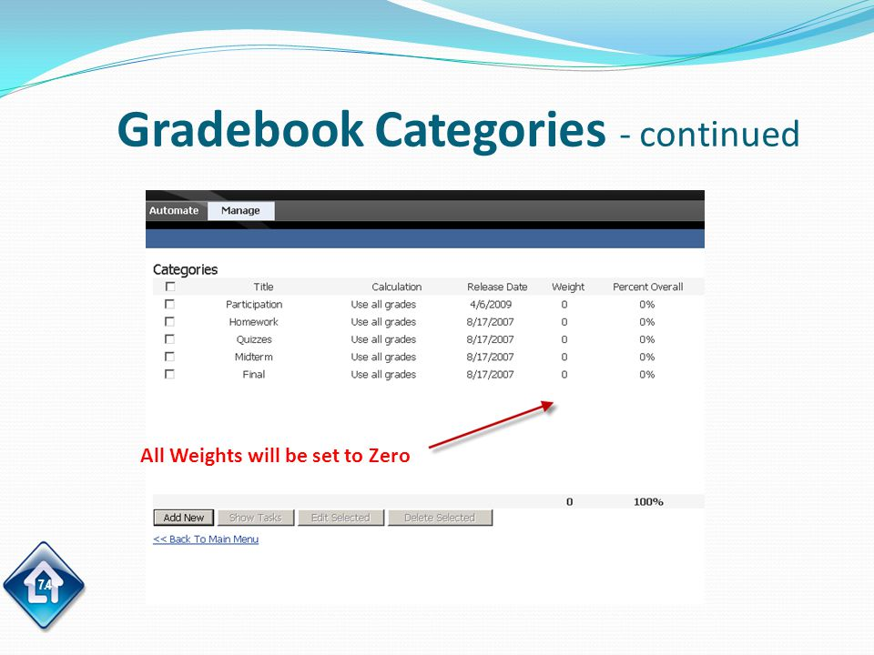 7.4 Gradebook Categories - continued All Weights will be set to Zero