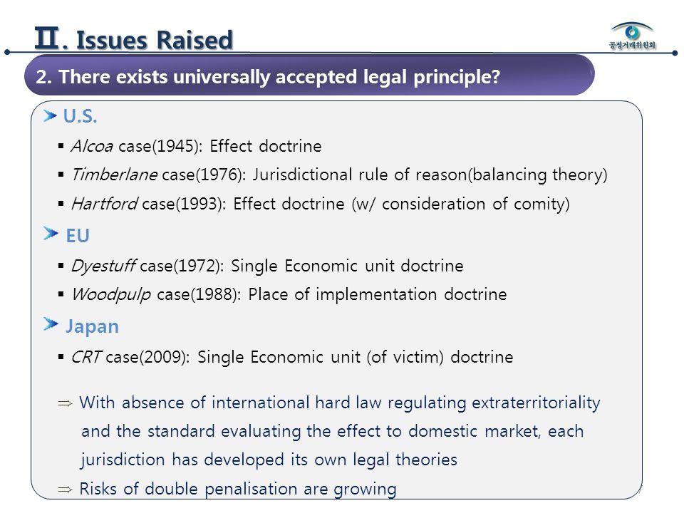 7 Ⅱ. Issues Raised U.S.