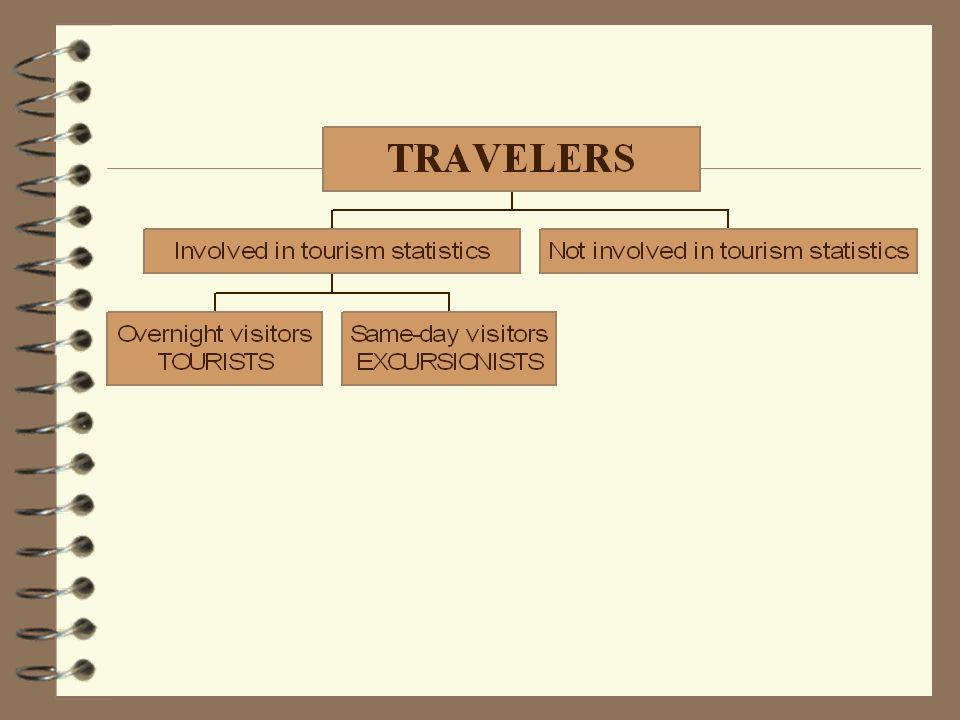 Greek 4 travel primarily by sea 4 pleasure travel 4 currency exchange was developed