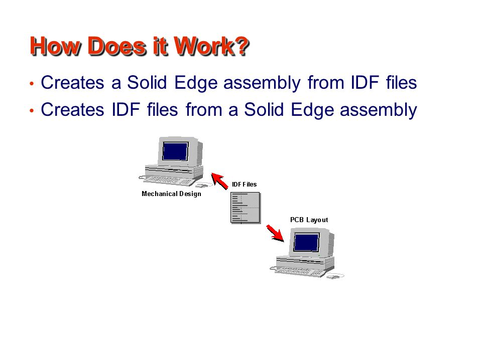 How Does it Work? Creates a Solid Edge assembly from IDF files Creates IDF files from a Solid Edge assembly