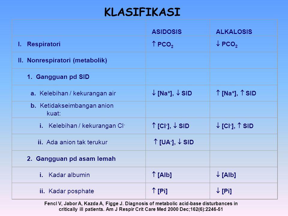 KLASIFIKASI ASIDOSISALKALOSIS I.Respiratori  PCO 2  PCO 2 II.