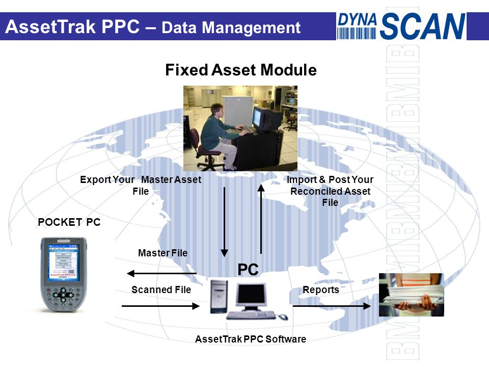 Reports Import & Post Your Reconciled Asset File Export Your Master Asset File Scanned File PC AssetTrak PPC Software POCKET PC Master File Fixed Asset Module AssetTrak PPC – Data Management