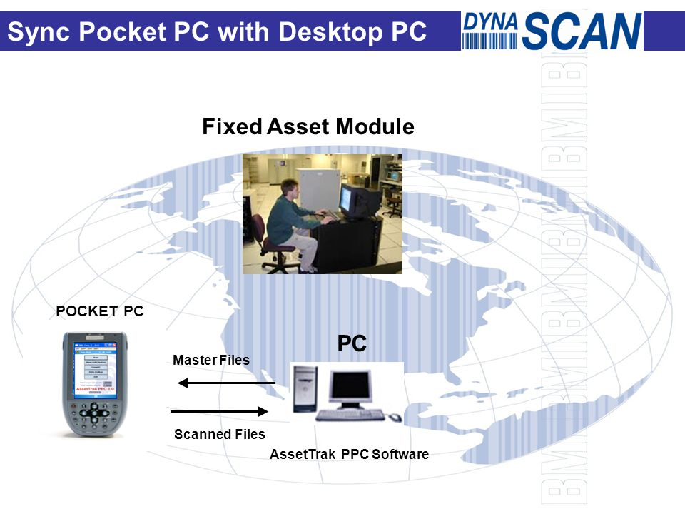 PC AssetTrak PPC Software Master Files Scanned Files Fixed Asset Module POCKET PC Sync Pocket PC with Desktop PC