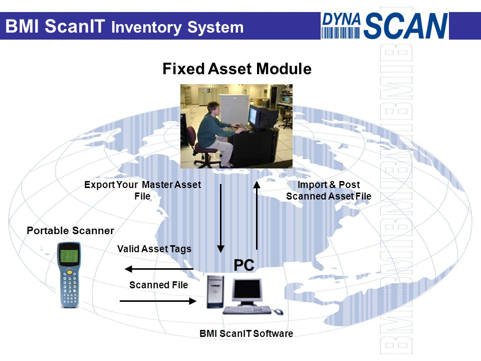 Import & Post Scanned Asset File Export Your Master Asset File Scanned File PC BMI ScanIT Software Portable Scanner Valid Asset Tags Fixed Asset Module BMI ScanIT Inventory System
