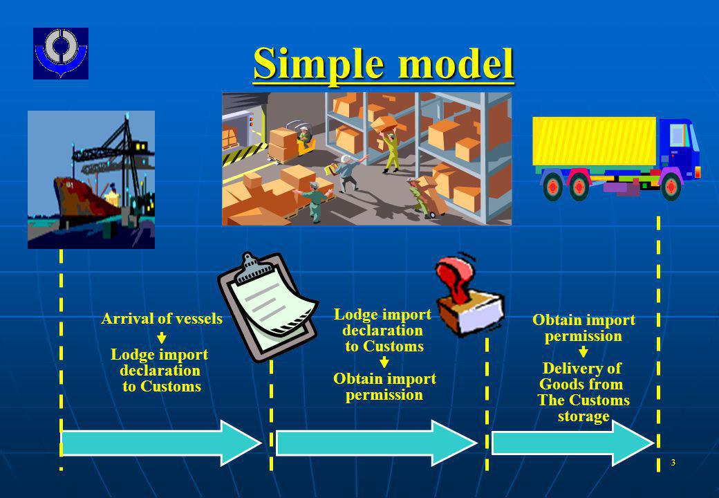 3 Simple model Arrival of vessels  Lodge import declaration to Customs Lodge import declaration to Customs  Obtain import permission Obtain import permission  Delivery of Goods from The Customs storage