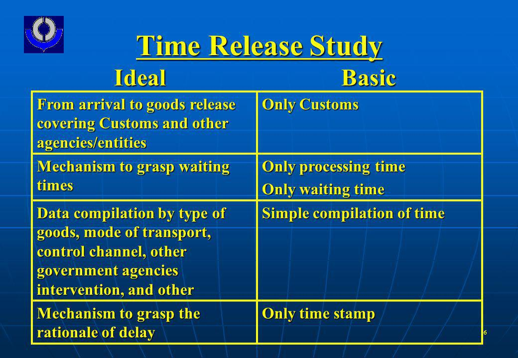 6 Time Release Study From arrival to goods release covering Customs and other agencies/entities Only Customs Mechanism to grasp waiting times Only processing time Only waiting time Data compilation by type of goods, mode of transport, control channel, other government agencies intervention, and other Simple compilation of time Mechanism to grasp the rationale of delay Only time stamp Ideal Basic