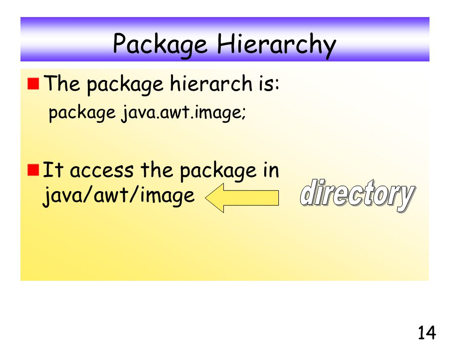 14 Package Hierarchy The package hierarch is: package java.awt.image; It access the package in java/awt/image