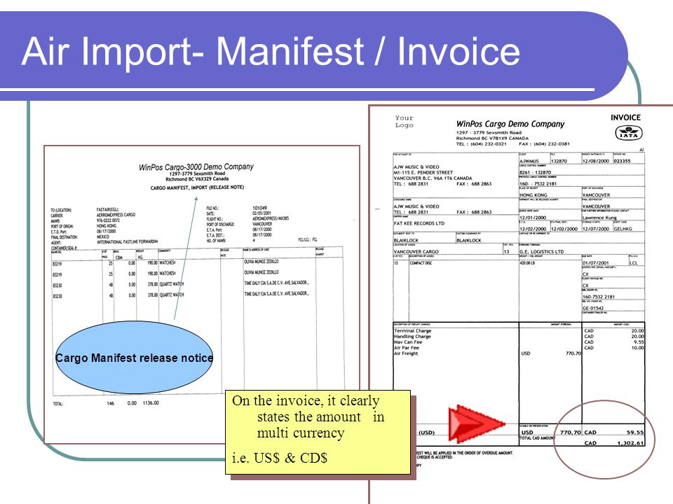 Air Import- Manifest / Invoice On the invoice, it clearly states the amount in multi currency i.e.