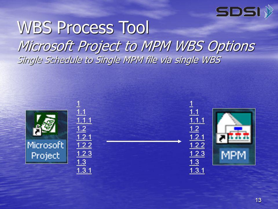 13 1 1.1 1.1.1 1.2 1.2.1 1.2.2 1.2.3 1.3 1.3.1 1 1.1 1.1.1 1.2 1.2.1 1.2.2 1.2.3 1.3 1.3.1 WBS Process Tool Microsoft Project to MPM WBS Options Singl