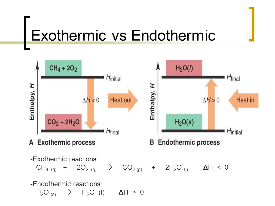 Exothermic vs Endothermic -Exothermic reactions: CH 4 (g) + 2O 2 (g)  CO 2 (g) + 2H 2 O (l) ΔH < 0 -Endothermic reactions: H 2 O (s)  H 2 O (l) ΔH >