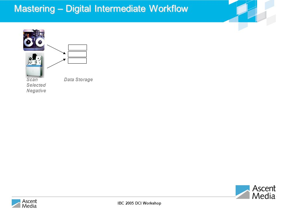 IBC 2005 DCI Workshop Mastering – Digital Intermediate Workflow Scan Selected Negative Data Storage