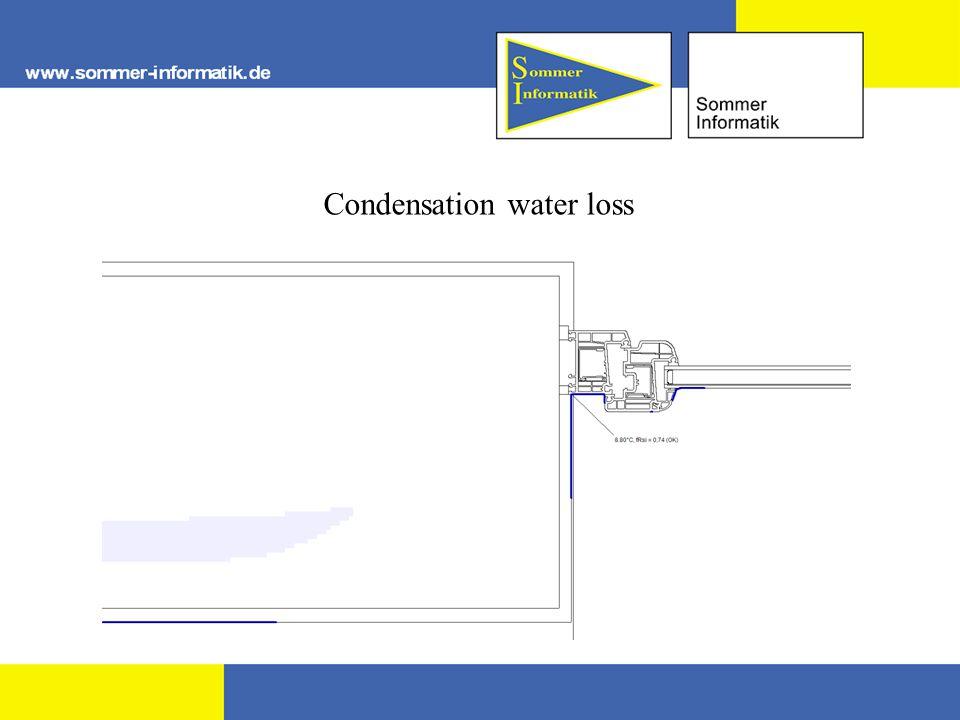 Condensation water loss