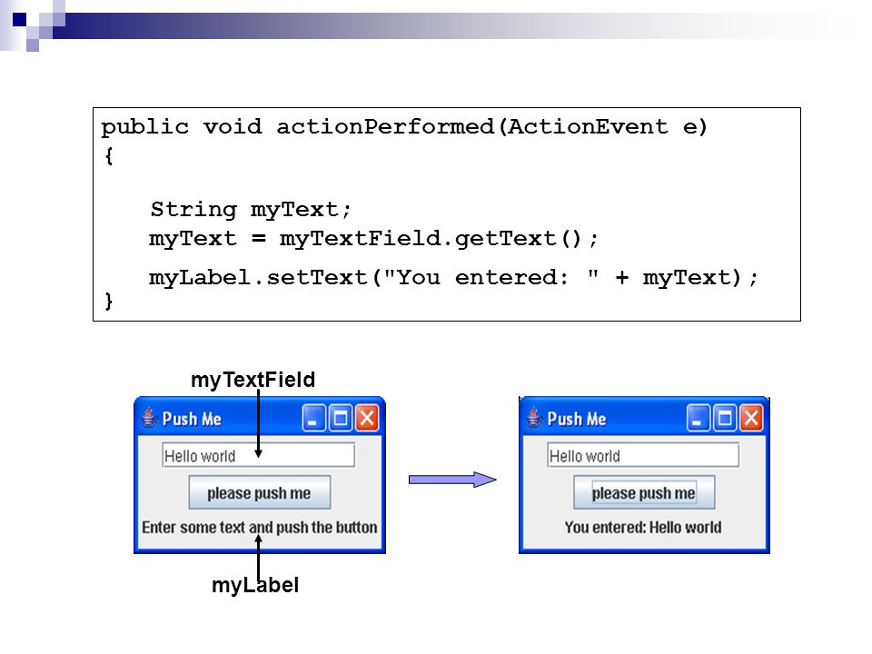public void actionPerformed(ActionEvent e) { } String myText; myText = myTextField.getText(); myLabel.setText( You entered: + myText); myTextField myLabel