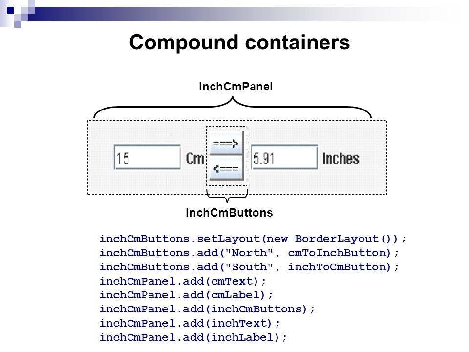 Compound containers JPanel inchCmPanel inchCmButtons inchCmButtons.setLayout(new BorderLayout()); inchCmButtons.add( North , cmToInchButton); inchCmButtons.add( South , inchToCmButton); inchCmPanel.add(cmText); inchCmPanel.add(cmLabel); inchCmPanel.add(inchCmButtons); inchCmPanel.add(inchText); inchCmPanel.add(inchLabel);
