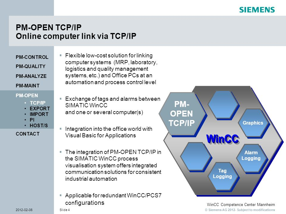 © Siemens AG 2012- Subject to modifications WinCC Competence Center Mannheim 2012-02-06Slide 5 CONTACT PM-OPEN TCP/IP EXPORT IMPORT PI HOST/S PM-QUALITY PM-MAINT PM-CONTROL PM-ANALYZE New Features in PM-OPEN TCP/IP V8.3  Released for 64-bit operating systems  Windows Server 2008 (R2) – 64 bit  Windows 7 – 64 bit  Released for WinCC V7 SP3  Released for WinCC V11 Runtime Professional SP2