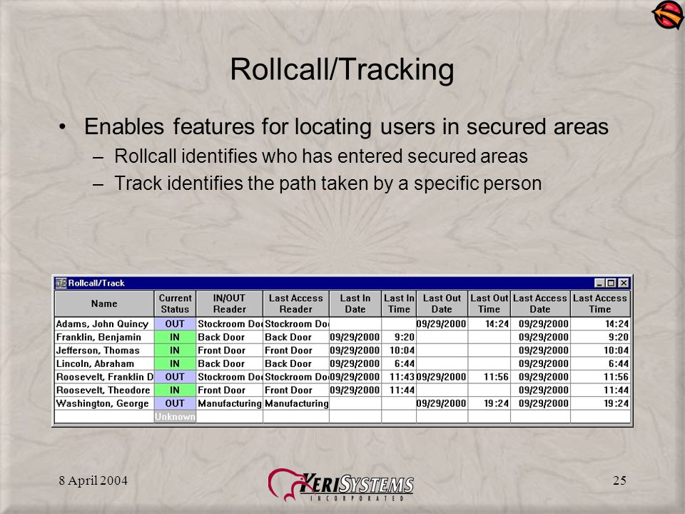 8 April 200425 Rollcall/Tracking Enables features for locating users in secured areas –Rollcall identifies who has entered secured areas –Track identifies the path taken by a specific person