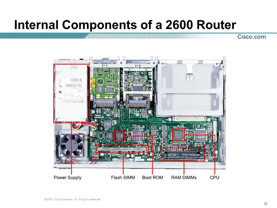 16 © 2004, Cisco Systems, Inc. All rights reserved. Internal Components of a 2600 Router