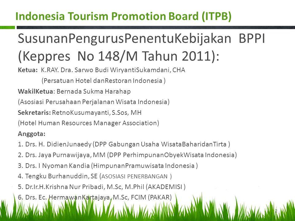 ProgramBPPI Low Season Tourism -> DirjenPariwisata – November, Januari, Februari, Maret Creative Tourism-> DirjenEkraf – Combine tourism & creative economy ITTF > Batik Extravaganza, Pearl, Ceramic, Painting & Handy craft Exhibition Green Tourism-> DirjenDestinasi – Destination - Komodo, Raja Ampat, Bunaken, Wakatobi, Bali, Lombok, etc – Seminar - Green Hotel, Green Building, Green Environment – Conference - Drugs Enforcement - Bali, FORBES CEO - Jakarta, etc – Exhibition - Lafayette - Paris, Marina Bay Sands – Singapore, World Stamp – Jakarta, etc Indonesia Tourism Promotion Board (ITPB)