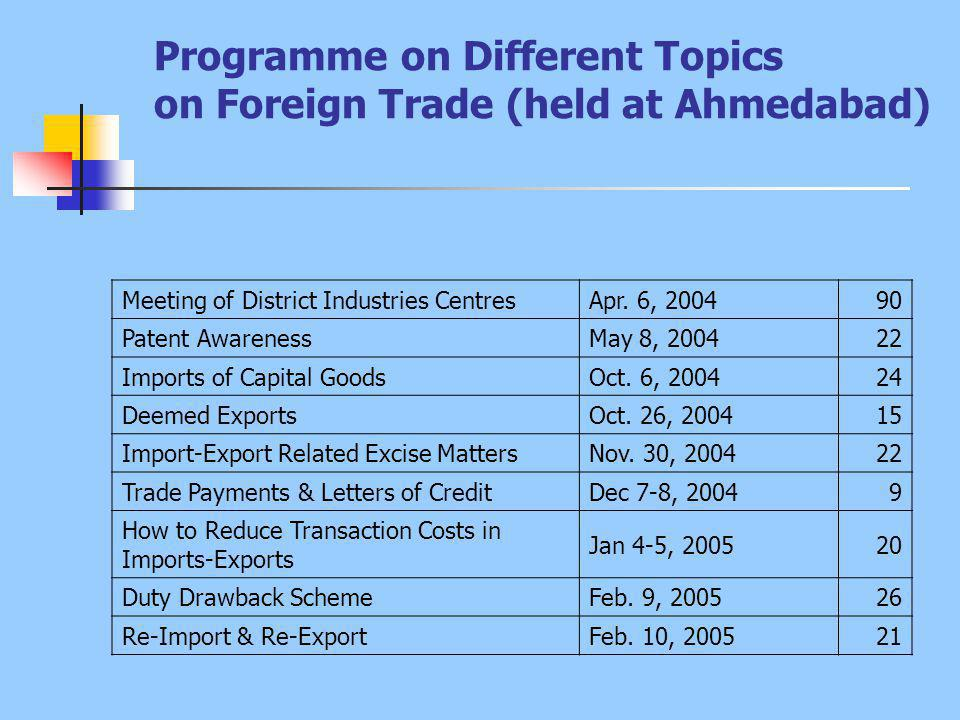 Programme on Different Topics on Foreign Trade (held at Ahmedabad) Meeting of District Industries CentresApr.