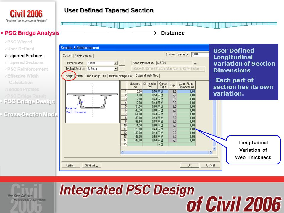  PSC Bridge Design  Cross-Section Model  PSC Bridge Design  Cross-Section Model PSC Wizard User Defined Section Tapered Sections PSC Reinforcement