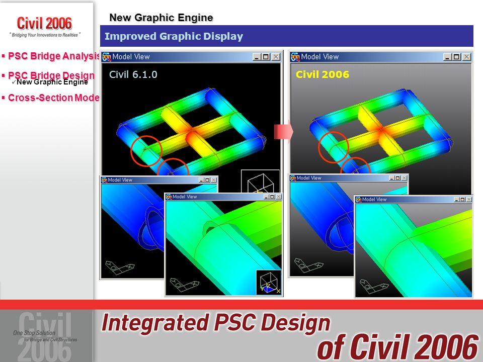  PSC Bridge Design  Cross-Section Model  PSC Bridge Design  Cross-Section Model  PSC Bridge Analysis New Graphic Engine Civil 6.1.0Civil 2006 Imp