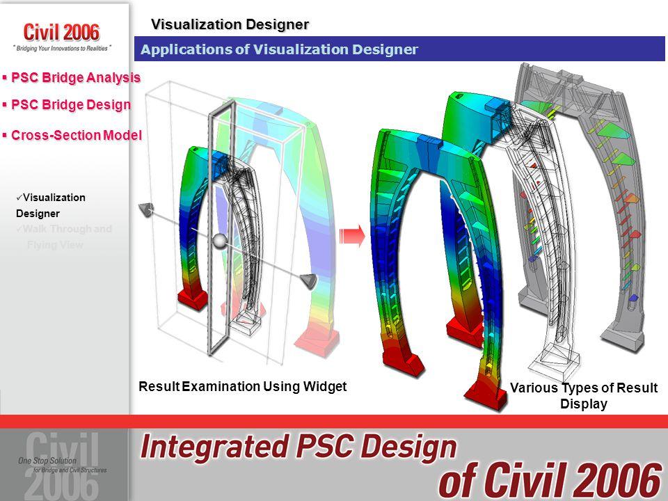  PSC Bridge Design  PSC Bridge Analysis  Cross-Section Model Generating Model Analysis & Design Cross-Section Model of PSC Box Bridge Longitudinal Model (3D) Cross-Section Model (2D) Generating Model