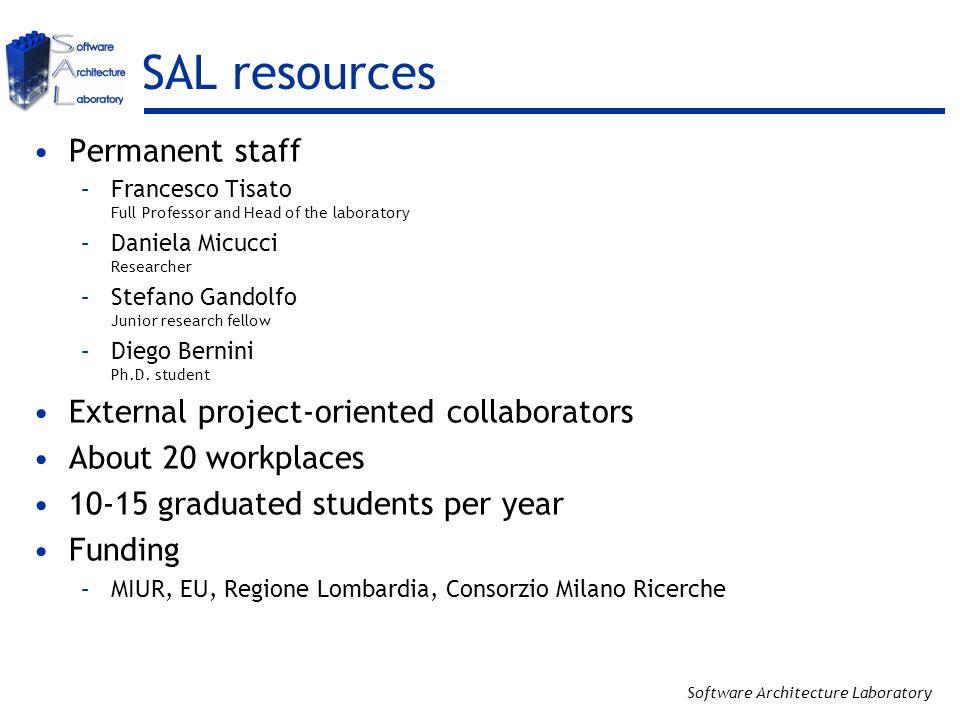 Software Architecture Laboratory SAL resources Permanent staff –Francesco Tisato Full Professor and Head of the laboratory –Daniela Micucci Researcher