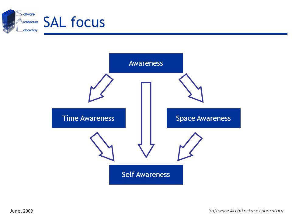 June, 2009 Software Architecture Laboratory SAL focus Awareness Time AwarenessSpace Awareness Self Awareness