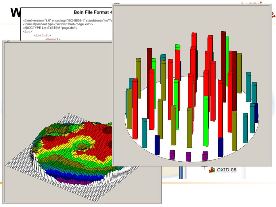 New features: New easy to use XML-based Boin file format Multiple wafers and multi-measurements in one file Import of multi-measurement wafers at once Free rotation of 3D plots WAFERMAP New Release: Version 3.0