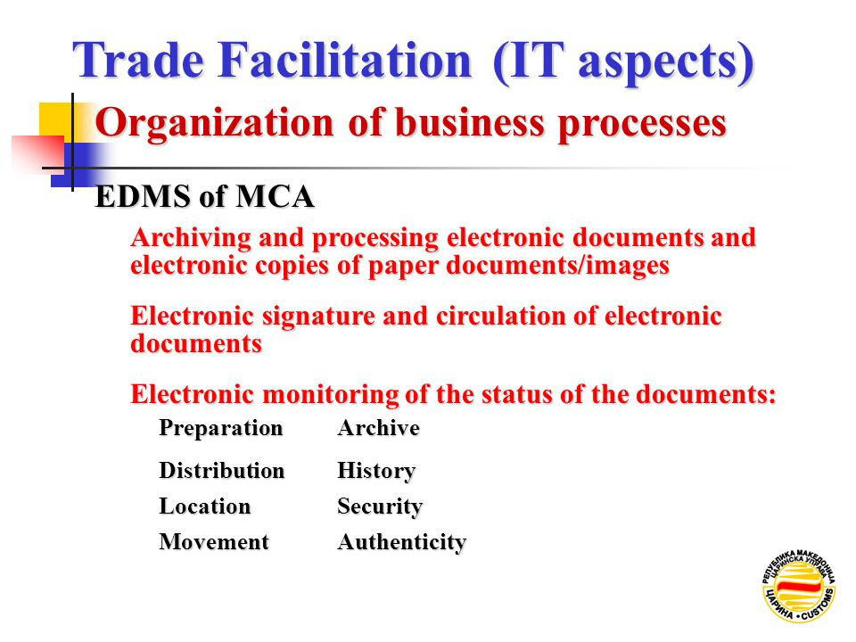 Archiving and processing electronic documents and electronic copies of paper documents/images Electronic signature and circulation of electronic docum