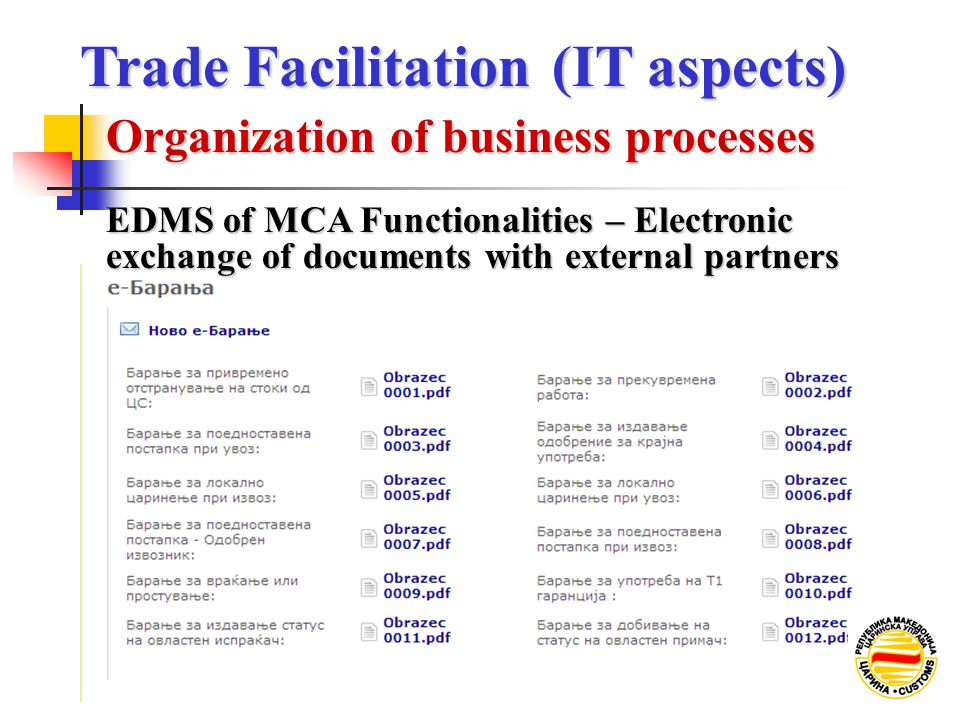 EDMS of MCA Functionalities – Electronic exchange of documents with external partners Organization of business processes Trade Facilitation (IT aspect