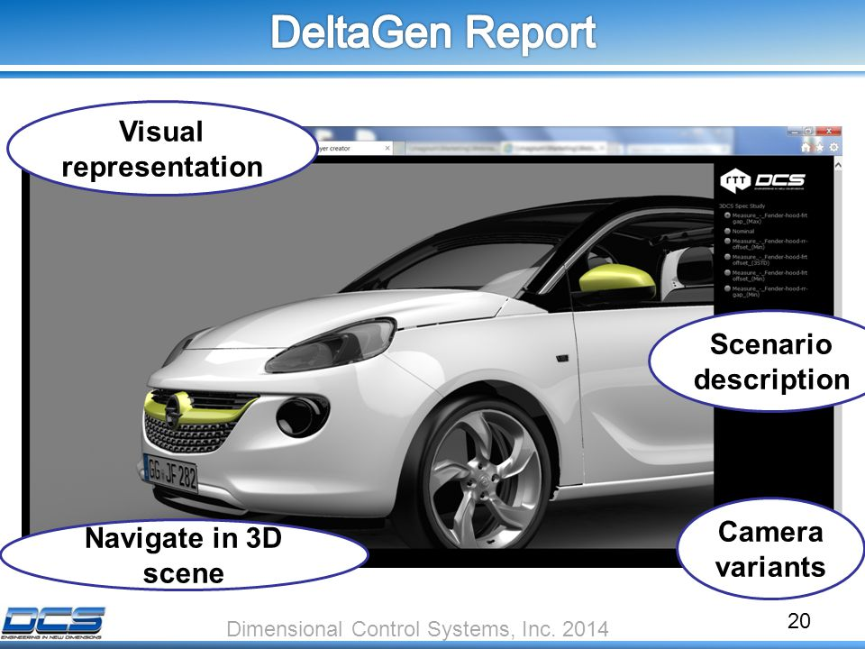 20 Visual representation Navigate in 3D scene Camera variants Scenario description Dimensional Control Systems, Inc.