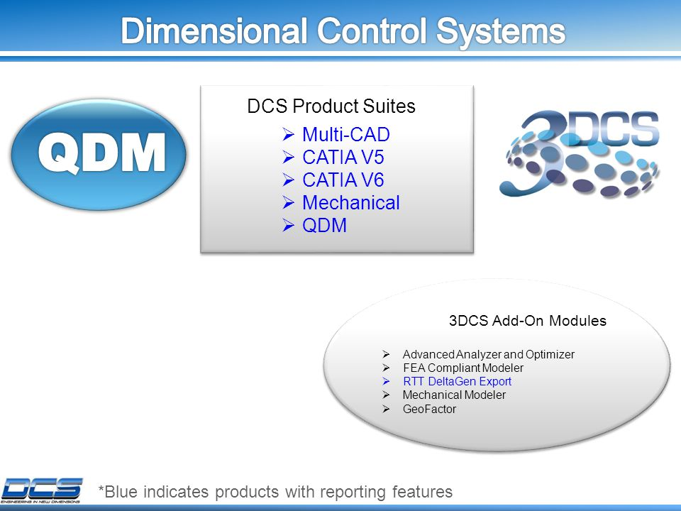 DCS Product Suites 3DCS Add-On Modules  Advanced Analyzer and Optimizer  FEA Compliant Modeler  RTT DeltaGen Export  Mechanical Modeler  GeoFactor  Multi-CAD  CATIA V5  CATIA V6  Mechanical  QDM *Blue indicates products with reporting features
