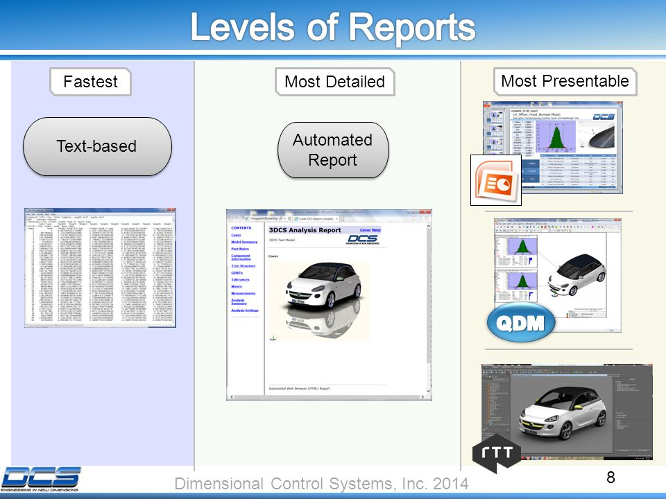 8 Automated Report Text-based Dimensional Control Systems, Inc.