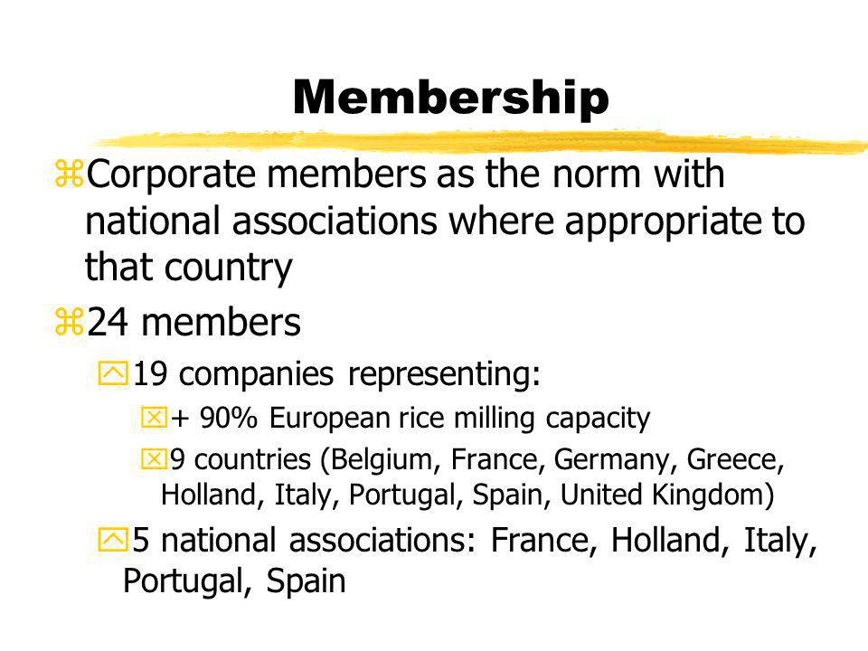 Membership zCorporate members as the norm with national associations where appropriate to that country z24 members y19 companies representing: x+ 90% European rice milling capacity x9 countries (Belgium, France, Germany, Greece, Holland, Italy, Portugal, Spain, United Kingdom) y5 national associations: France, Holland, Italy, Portugal, Spain