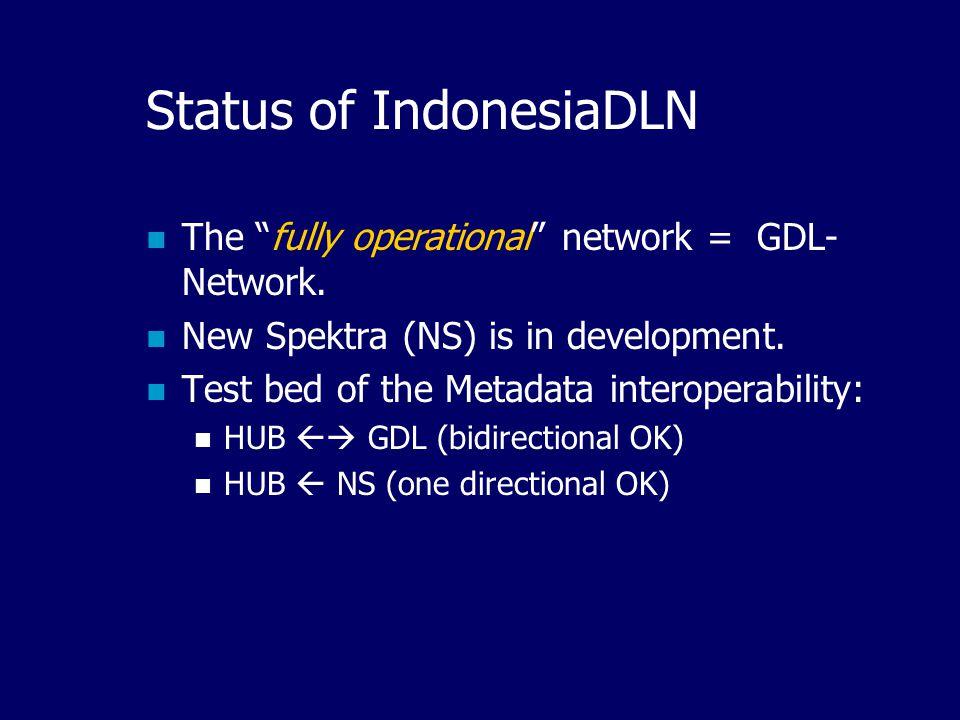 GDL-Network IndonesiaDLN Topology IndonesiaDLN HUB institusiwarnet personal New Spektra HUB In-CUVL GDL-HUB