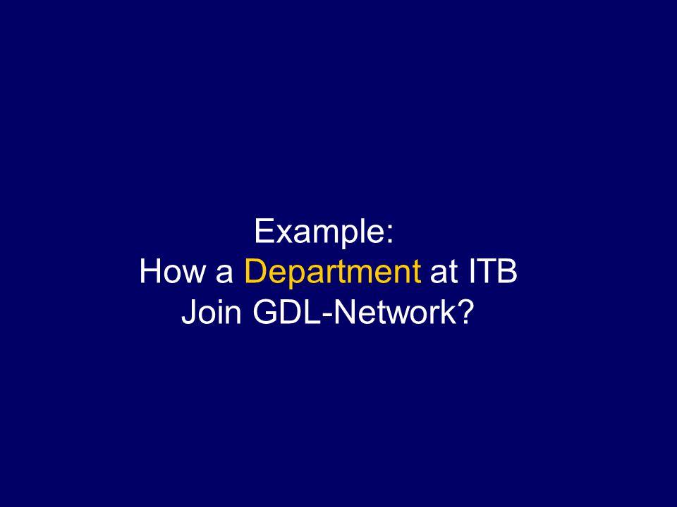 GDL Sub-HUB GDL-Network GDL-HUB GDL Sub HUB Institusi X Dept ADept B personal GDL-Network HUB Institution X GDL Sub HUB GDL Server Dept