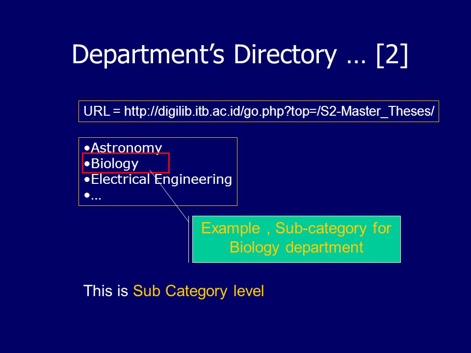 Department's Directory … [1] URL = http://digilib.itb.ac.id/ Articles Clipping Course Material Distance Learning E-Books Examination Material Expertise Directory Journal Proceeding Publication Research Report S1-Final Project S2-Master Theses S3-PhD Theses example, click here This is the Root Category level