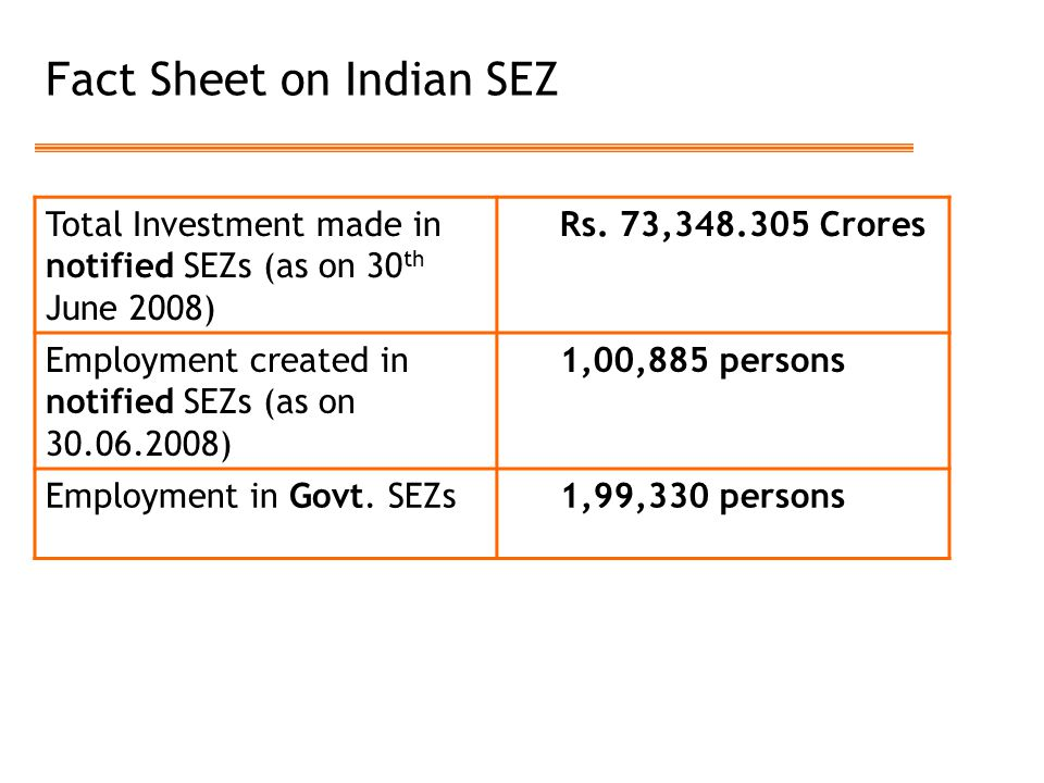 Fact Sheet on Indian SEZ Total Investment made in notified SEZs (as on 30 th June 2008) Rs. 73,348.305 Crores Employment created in notified SEZs (as