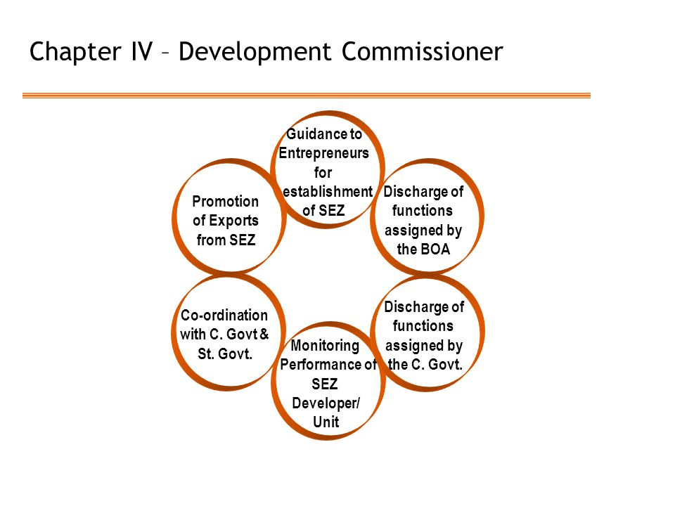 Chapter IV – Development Commissioner Guidance to Entrepreneurs for establishment of SEZ Promotion of Exports from SEZ Discharge of functions assigned by the BOA Co-ordination with C.