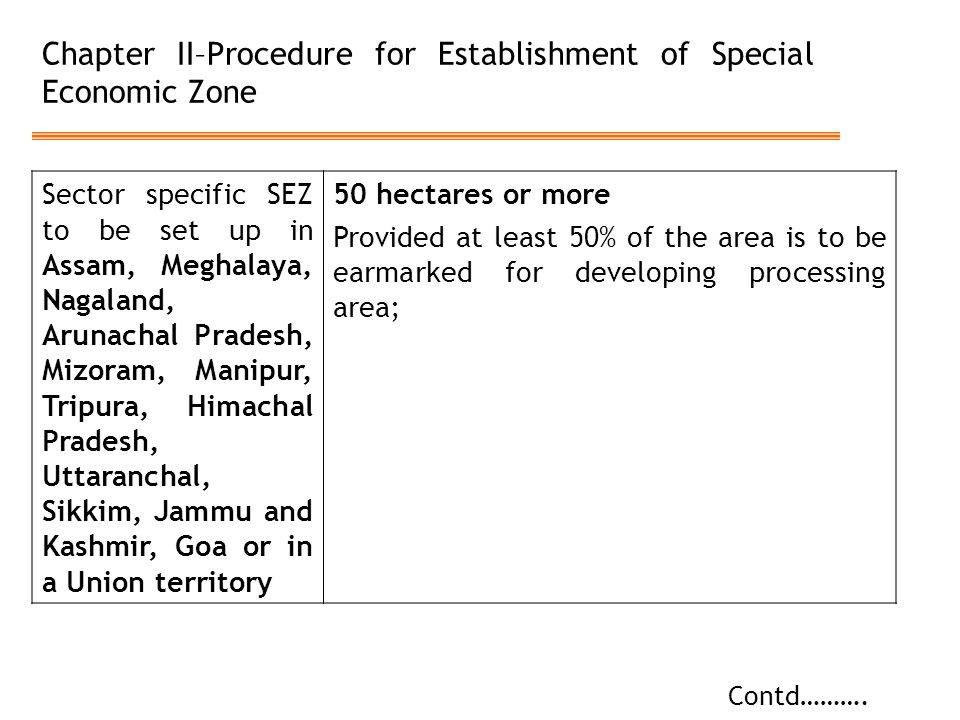 Chapter II–Procedure for Establishment of Special Economic Zone Contd………. Sector specific SEZ to be set up in Assam, Meghalaya, Nagaland, Arunachal Pr