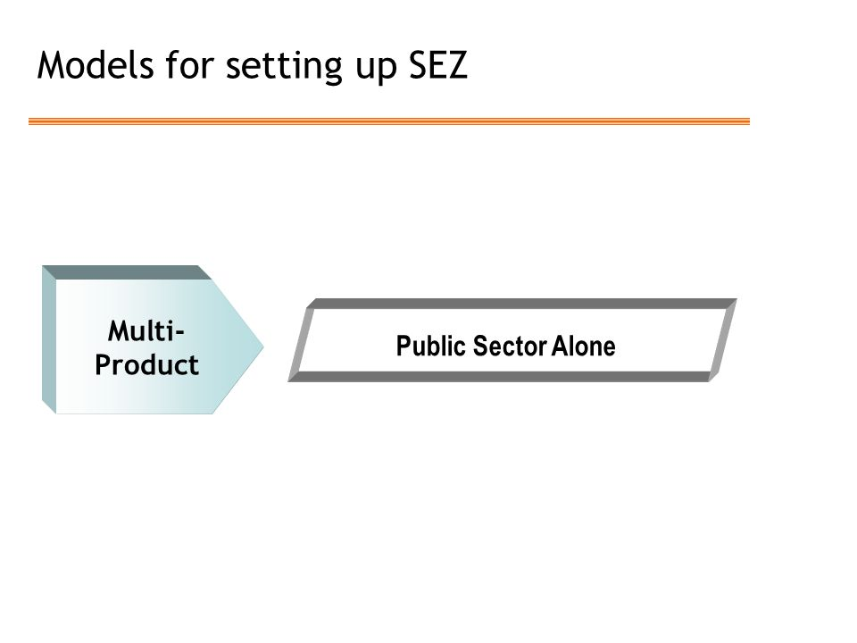 Models for setting up SEZ Multi- Product Public Sector Alone