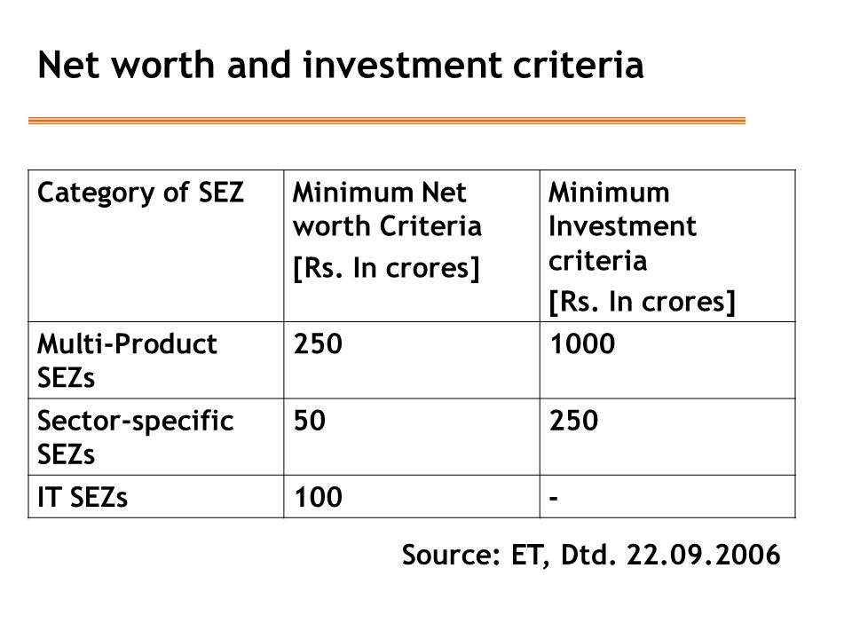 Net worth and investment criteria Category of SEZMinimum Net worth Criteria [Rs.