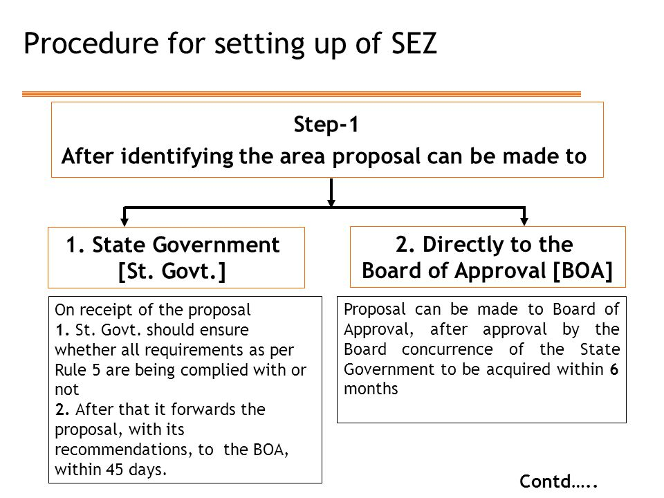 Procedure for setting up of SEZ 1.State Government [St.