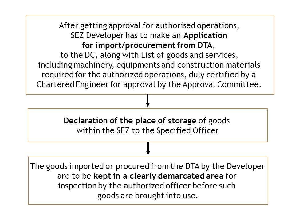 After getting approval for authorised operations, SEZ Developer has to make an Application for import/procurement from DTA, to the DC, along with List of goods and services, including machinery, equipments and construction materials required for the authorized operations, duly certified by a Chartered Engineer for approval by the Approval Committee.