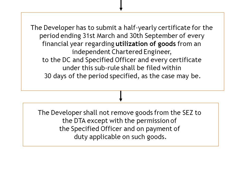 The Developer has to submit a half-yearly certificate for the period ending 31st March and 30th September of every financial year regarding utilizatio